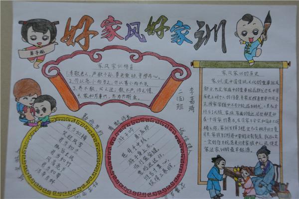 濮阳市昆吾小学举行小手拉大手,晒晒我家的文明事手抄报征集活动